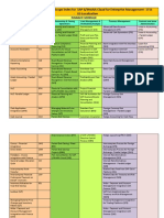 CLOUD FINANCE - COVERAGE.pdf