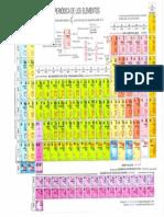 Tabla Periodica001.pdf
