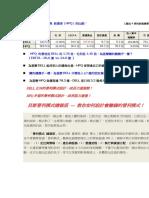 戴爾電腦.pdf