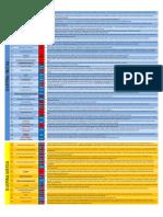 Listado de Cartas TS.pdf