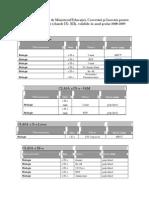 Manuale Aprobate Biologie IX-XII