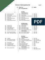 Electivos Ingeniería Civil Uchile 2015