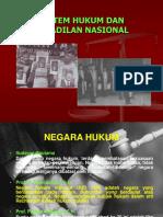 Novel Para Priyayi Pdf