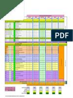 0. MPP Struktur