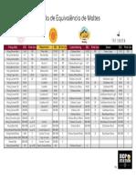 Tabela_Equivalencia_Maltes
