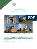 Fréquentation Monuments Nationaux Au 31 Août 2018