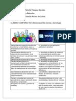 CuadroCienciayTecnologia..docx