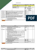 daftar-regulasi-snars-final-juli-2018-19.pdf