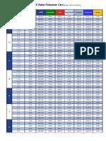 PSV Crossover List