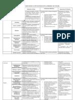 Educa_Socioemocional_1oSecTablas.pdf