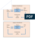 Diagramas sistematicos