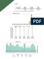 Statistics for elcronista.pdf