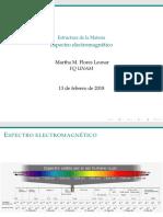espectro_electromagnetico