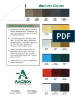 Anodizing Color Sample Sheet