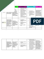 3 Ejemplos ERP Segundo Cuadro Comparativo