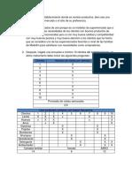 NESECIDADES DE CLIENTES.docx