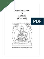 course_charts.pdf