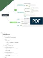 Mapa mental - Linguagem C - Estruturas de repetição e condição
