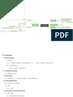 4. Mapa mental linguagem C - Funções