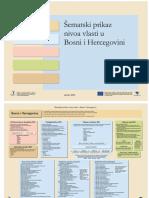 šematski prikaz nivoa vlasti.pdf