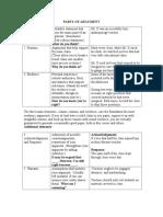 argument-chart.doc
