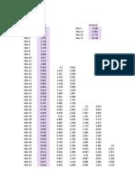 Copia de Perfil Pozo Tipo Carretas Plan 2019-2041a