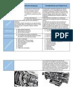 TRANSMISION MANUAL Y AUTOMATICA.docx