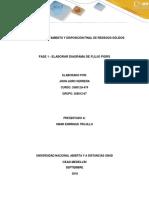 Guía de Actividades y Rubrica de Evaluación__Fase 3. Definir, Describir, Analizar y Evaluar Las Alternativas de Tratamiento
