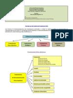 3 Descontaminacion Físico-Quimica_ Extracción_ Lavado Flushing