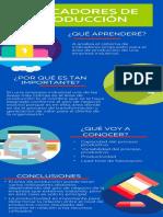 Infografía Indicadores de Gestión