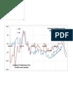 HY-IG vs Stocks-Vol Fair Value