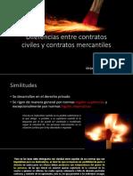 Diferencias Entre Contratos Civiles y Contratos Mercantiles