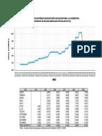 c26_hist_de_precios_contrato_de_venta_a_la_arg_2009.pdf