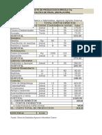 CULTIVOS TRANSITORIOS - costos