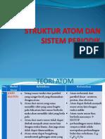 STRUKTUR ATOM & SISTEM PERIODIK UNSUR-2018.ppt