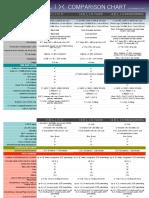 Comparison_HELIX_LT.pdf