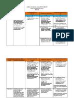 10 Analisis KI KD Pemrograman Dasar X.docx