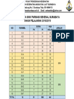 DATA SISWA SEKESAL SURABAYA TAHUN PELAJARAN 2018-2019.pptx