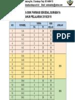 DATA SISWA SMK FARMASI 1819.ppt
