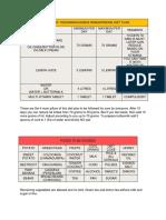 4-PILLARS-OF-VEERAMAACHINENI-RAMAKRISHNA-DIET-PLAN.pdf