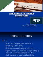 Pakistans Tax System