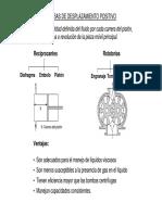 11[1]. Bombas de Desplazamiento Positivo.pdf