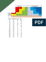 Excel de Matriz de Riesgos