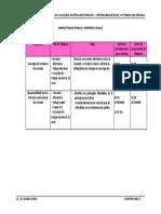 Temas de Evaluaciones 1ra Unidad Administracion Publica