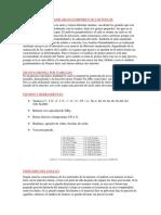 Analisis Granulometrico de Los Suelos