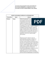 Realizar la matriz de resumen de las perspectivas teóricas del estudio de la personalidad.docx