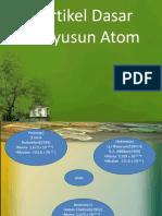 Partikel Dasar Penyusun Atom
