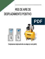 Compresores de Aire (Gráficas)