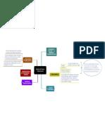 Analisis Del Sector Construcción 1.1
