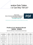 Comparative Data Tables - What Do or Can They Tell Us by Comp, 2008